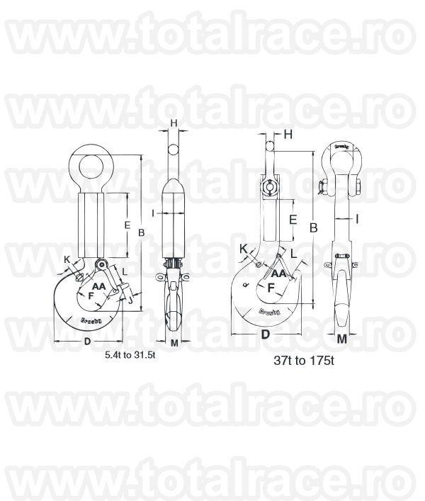 Carlige ROV CROSBY® L562A Eye Hook with Hexagonal Body latch