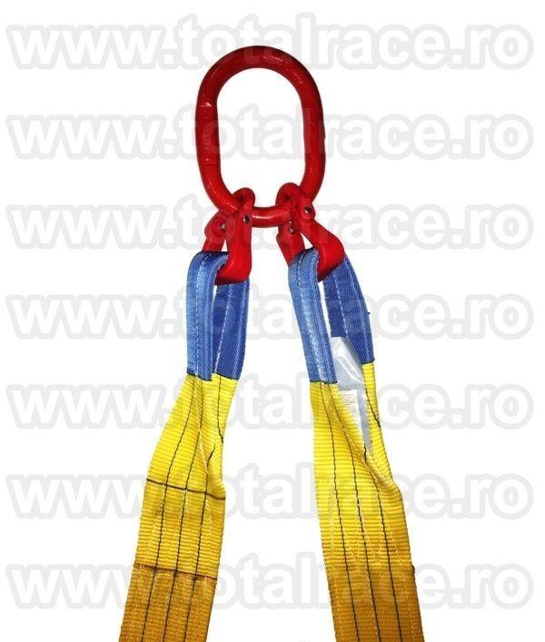 Dispozitive chingi de ridicare cu gase, urechi , circulare cu protectie