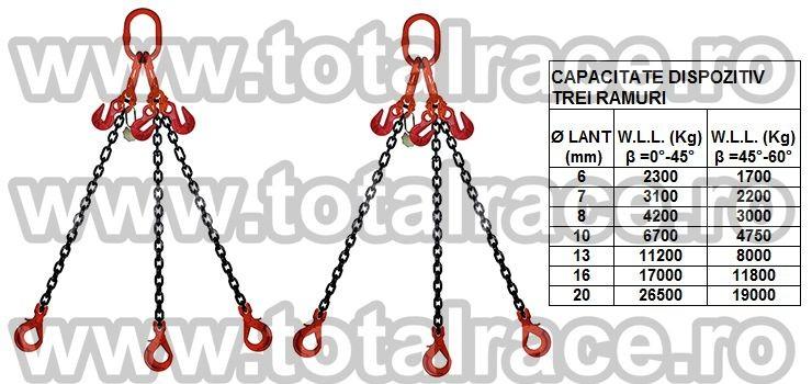 Dispozitiv de ridicare din lant cu 3 brate 13 mm